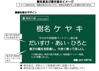 樹木板のイメージ(神奈川県ホームページより)